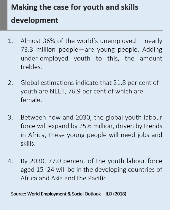 UNESCO-UNEVOC Youth and skills